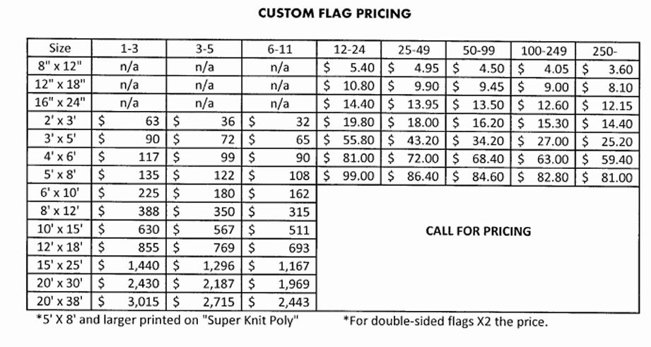 customflagpricing